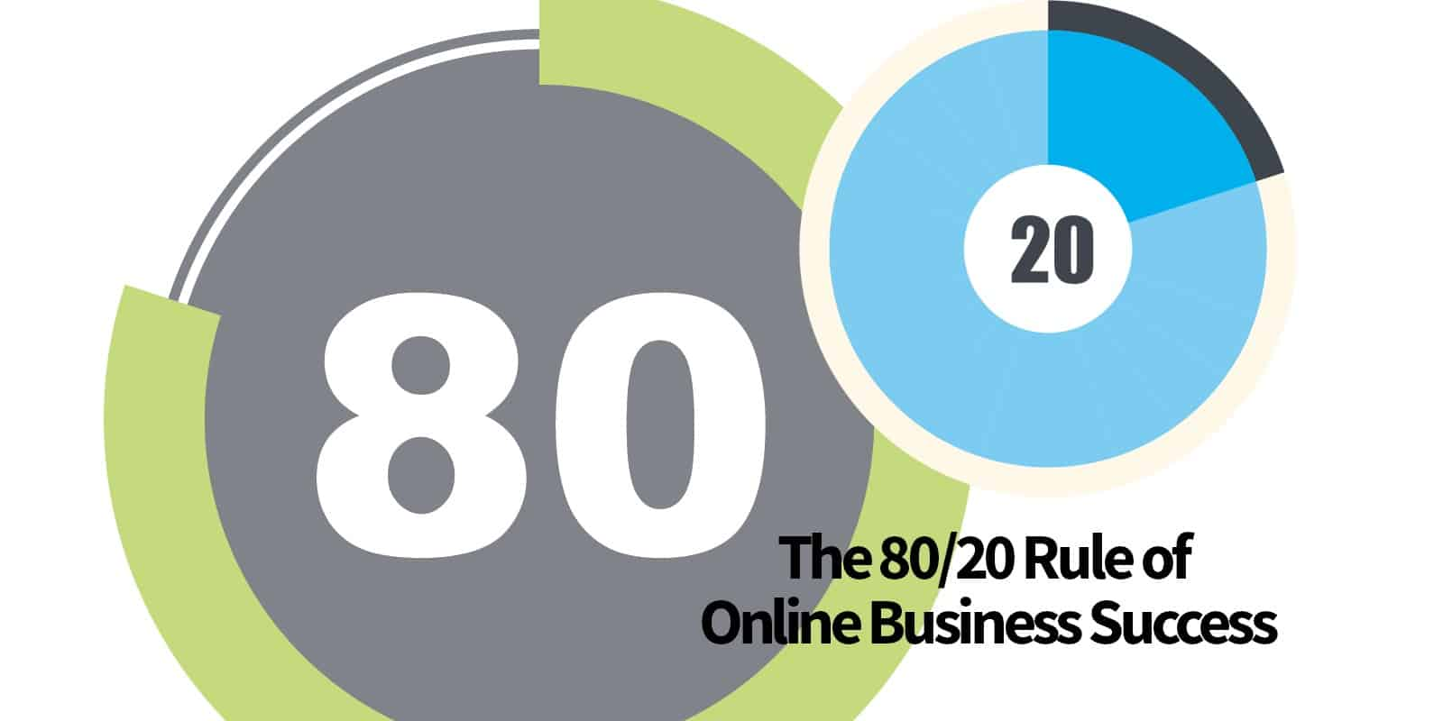 Online Business 80/20 Rule
